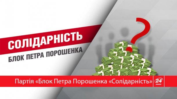 «Золото партий»: сколько заработала партия «Блок Петра Порошенко «Солидарность»