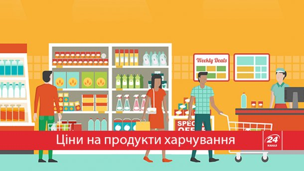 Как изменились цены на продукты питания за год: интересная инфографика