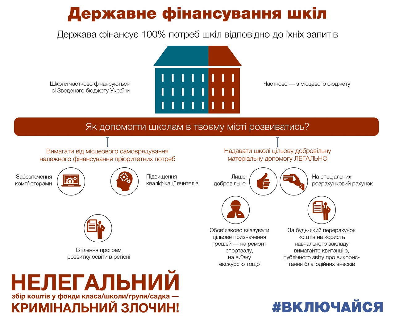Включайся: во Львове родителей призывают не поддерживать нелегальный сбор денег в школах