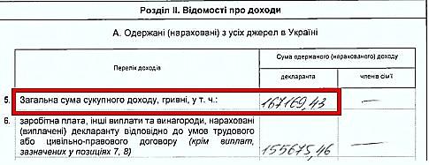 dohod_2013
