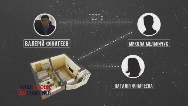 Киевского судью уличили на лжи в е-декларации