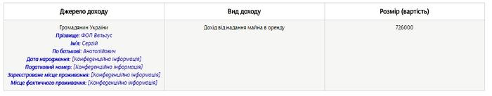 neruhomist-groysmana-3