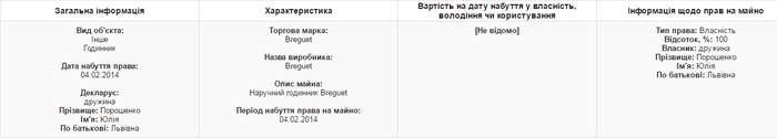 mayno-oleksiya-poroshenko-2