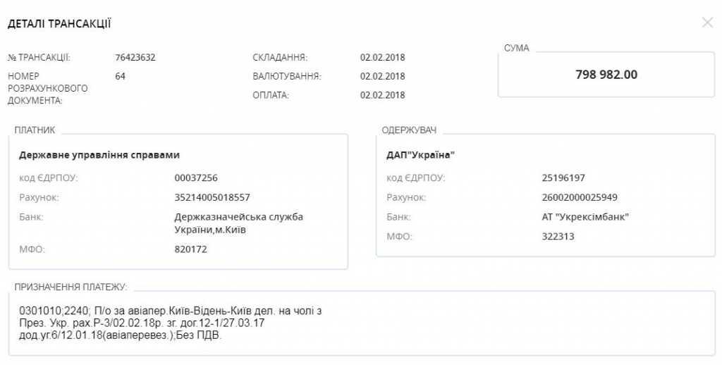«Не Мальдивами едиными»: Поездка Порошенко на Венский бал обошлась украинцам в кругленькую сумму