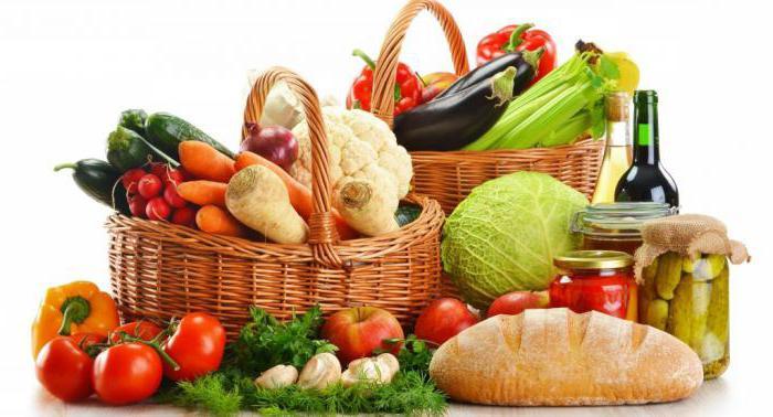 Изменения очевидны! В Украине резко изменились цены на некоторые продукты