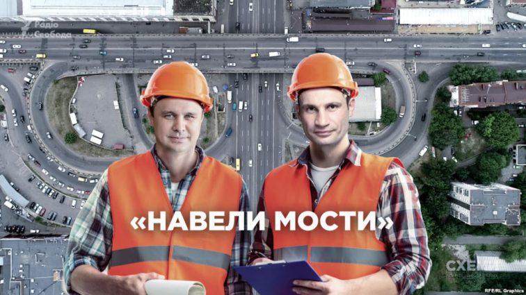 600 миллионов на мост: Раскрыта скандальная схема Виталия Кличка и его друга-нардепа Максима Микитася