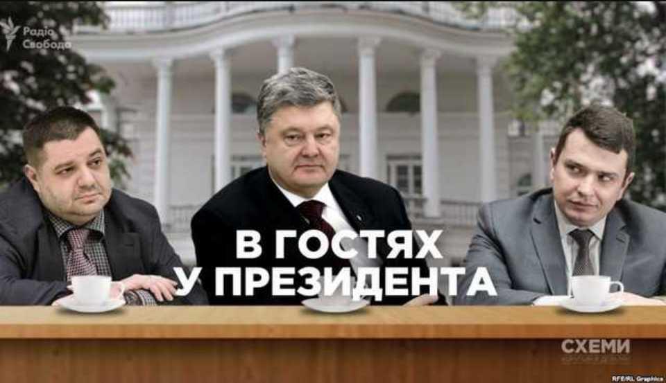 Ночные встречи Сытника с Порошенко и дело «рюкзаков Авакова»: как на самом деле работает независимый орган НАБУ