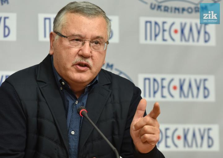 «Здесь нужны только жесткие организационные и кадровые решения»: Гриценко сделал важное заявление