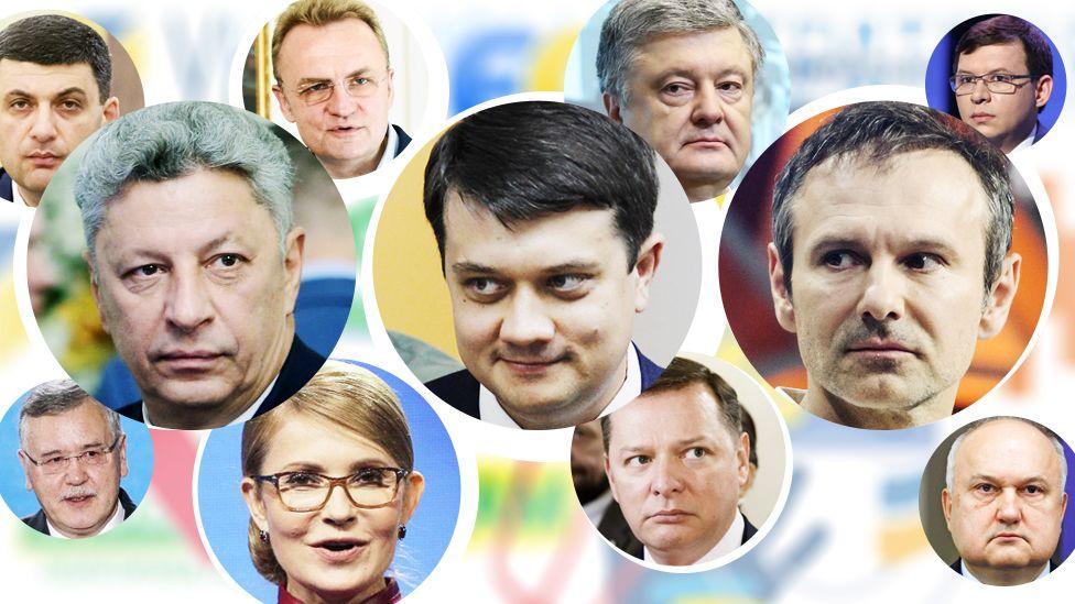 «Лидеры неизменны, а вот за последнее место идет борьба»: Результаты национального экзит-пола