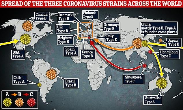 Сейчас людей убивает сразу три типа Коронавируса! Ученые шокировали мир открытием