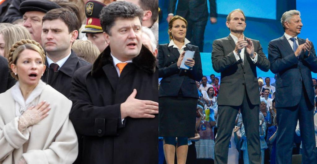 В эти минуты! Порошенко и Медведчук объединились. Захват власти — Тимошенко в ауте. Началось — СБУ отреагирует