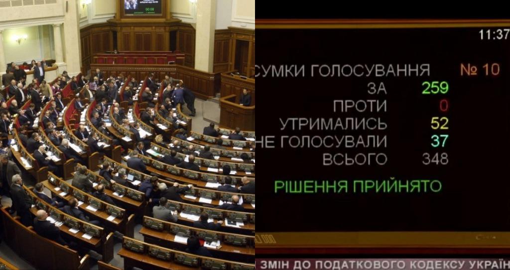 Только что! 259 депутатов «За» — принято важное решение, будут ликвидировать. Страна на ногах — ждали давно